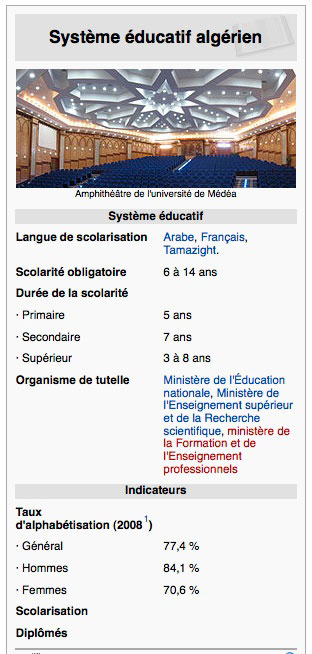systeme educatif algerien